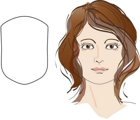 Frisurenvorschlage kurzes haar